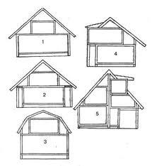 Форма каркасной крыши